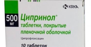ципринол инструкция по применению