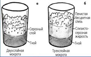 какие анализы бронхиальной астме