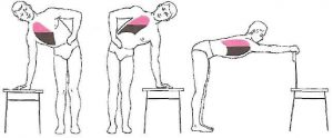 упражнения плеврите