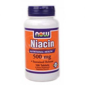 никотинамид что это за витамин