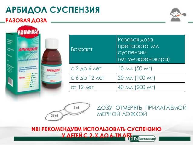 арбидол при кишечной инфекции