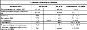 analiz-na-gormony-ttg-pravila-issledovaniya-krovi-1-1