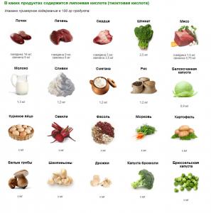 липоевая кислота витамин